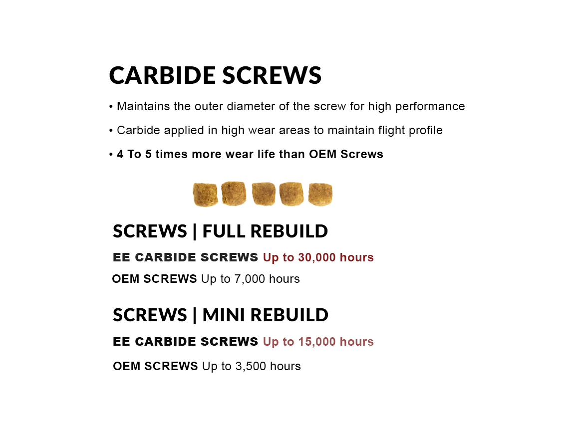 Ever Extruder Carbide Screws - longer wear life