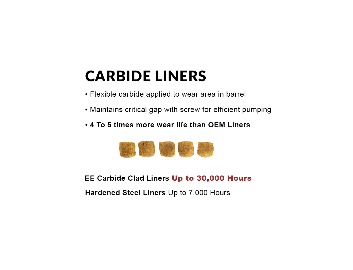 Ever Extruder Carbide Liners - longer wear life